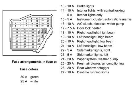 2007 vw jetta fuse box fuse box and wiring diagram