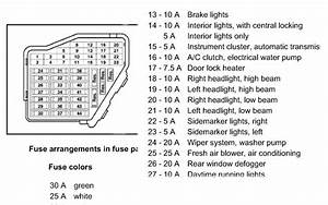 2002 Volkswagen Jetta Fuse Box Diagram