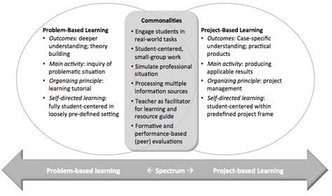 sustainability  full text   teach