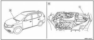 Nissan Rogue Service Manual  System Description  R