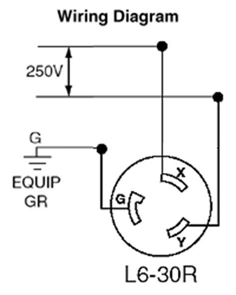 Nema 14 50 Wiring Diagram Get Free Image About Wiring