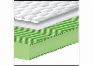 Ergo Dream Matratze : ergomed matratze excellent ergomed visco matratzen topper viscowell i x cm viscoschaum with ~ Frokenaadalensverden.com Haus und Dekorationen