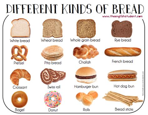 different types of cuisine esl esl vocabulary different kinds of bread bread esl conversation esl food all things