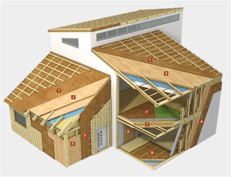 Daemmstoffe Waermeschutz Fuer Keller Fassade Und Dach by Holzfaserplatten Als D 228 Mmung Vor Nachteile Brandschutz