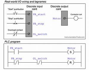 Plc Programming Questions  U0026 Answers