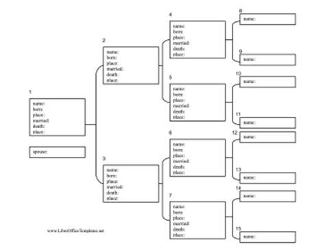 Family Tree Template Family Tree Templates 4 Generations 4 Generation Family Tree With Statistics