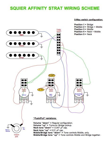 Stratocaster Wiring Proposal Push Pull Pots