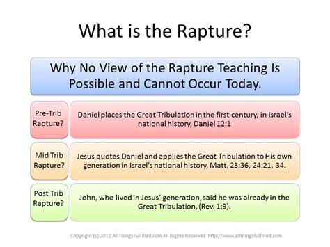What Is The Rapture?  Eschatology Allthingsfulfilledcom
