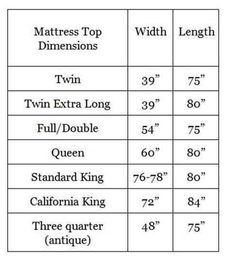 standard size mattress antique bed linens choosing the right size antique linen
