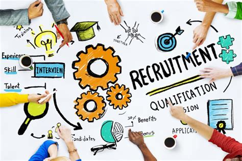 hr and entrepreneurship recruitment and assessment