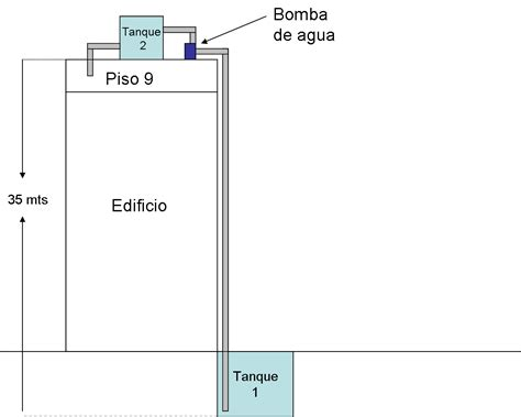 solucionado subir agua de un tanque subterr 225 neo a un piso nueve yoreparo