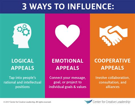 You Can Master The 3 Ways To Influence People