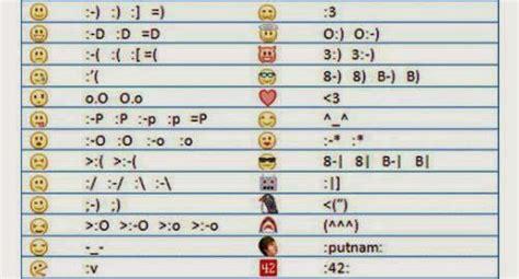 informatica educativa marcia carioni emoticons