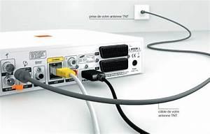 Branchement Cable Antenne Tv : d codeur tv samsung installer en hdmi assistance orange ~ Medecine-chirurgie-esthetiques.com Avis de Voitures