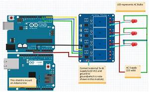Ethernet Based Home Automation Project Using Arduino