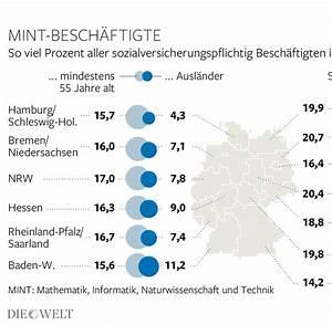 Rente Mit 55 Berechnen : mint report fachkr fte gehen h ufiger mit 63 in rente welt ~ Themetempest.com Abrechnung