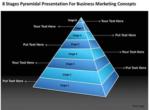 business process flow chart   marketing concepts