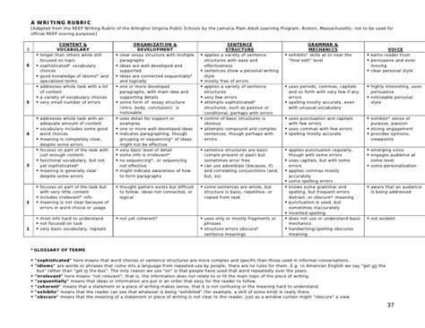 Michigan Resume Writing Service by Professional Resume Writing Service Michigan Mfacourses887 Web Fc2