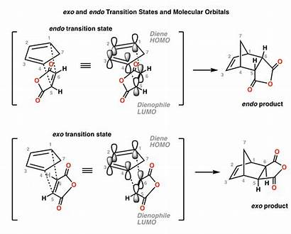 Endo Alder Diels Reaction Orbital Transition Interactions