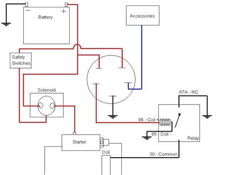 Chevrolet Lumina Motor Diagram Auto Fuse
