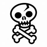 Skull Coloring Bones Crossbones Crossbone Cross Template Pirate Clipart Clipartbest Az Clipartmag Popular sketch template
