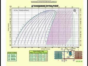 R134a Chart Pdf R134a Diagramme Enthalpique Dockerdon
