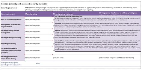 reporting  security protective security policy framework