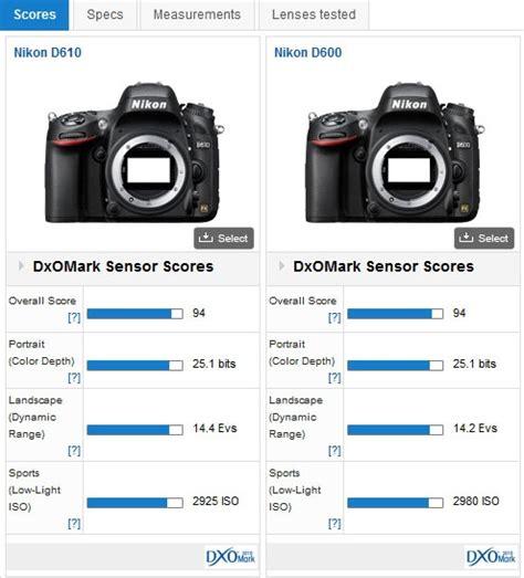 nikon d610 dynamic range nikon d610 vs competition dxomark