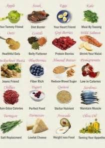 Weight Loss Food Lists