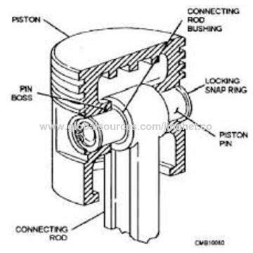 china ws  std piston pin  power engine