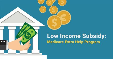 find    qualify    income subsidy  medicare
