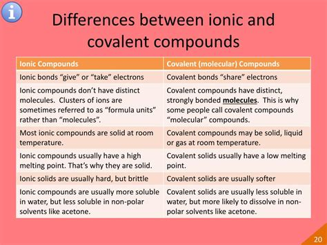 between ionic compounds covalent differences completion quantum chemistry target october date pages ppt powerpoint presentation