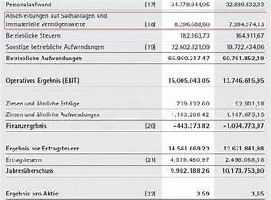 Gewinn Und Verlust Rechnung : hgb gewinn und verlustrechnung ~ Themetempest.com Abrechnung