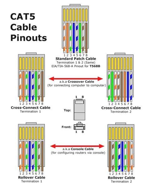 Cat Wiring Diagram Free
