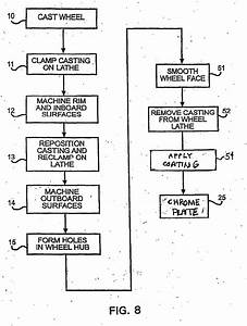 Patent Ep1439018a1 Process For Chrome Plating A Vehicle