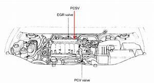 Where Is The Purge Control Valve On A 2005 Hyundai Santa Fe