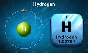 Chemistry - Hydrogen