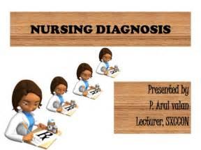 NURSING DIAGNOSIS Presented by P. Arul valan Lecturer, SXCCON Diagnosis