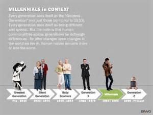 Generations Millennials Baby Boomers Gen X