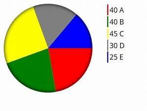 Responsive Pie Chart Plugin With Jquery And Snap Svg