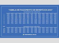 BENEFÍCIOS Previdência divulga calendário de pagamento do