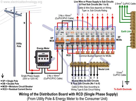 diagram abb mcb wiring diagram full version hd quality wiring diagram victor diagram