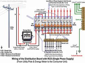Diagram  Abb Mcb Wiring Diagram Full Version Hd Quality Wiring Diagram