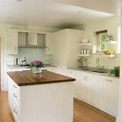 Wickes White Gloss Kitchen