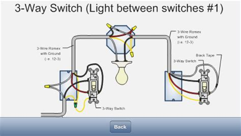 basic switch wiring diagram vivresaville
