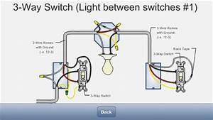 Basic Switch Wiring Diagram  U2013 Vivresaville Com