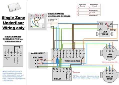 honeywell 2 port valve wiring diagram webtor me