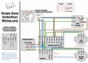 Honeywell 2 Port Valve Wiring Diagram
