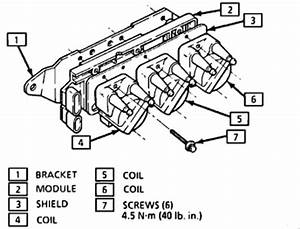 1992 Chevy Corsica Engine Diagram : how to replace an ignition coil on a 1992 corsica ~ A.2002-acura-tl-radio.info Haus und Dekorationen
