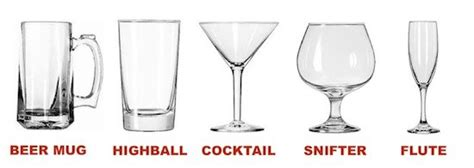 Which Glass For Which Drink? How To Choose The Right